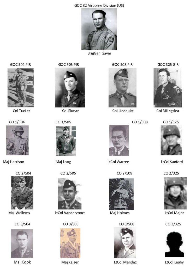 Commandanten 82nd Airborne Division